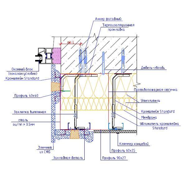 Крепления фибробетона высота подъема цементного раствора за колонной