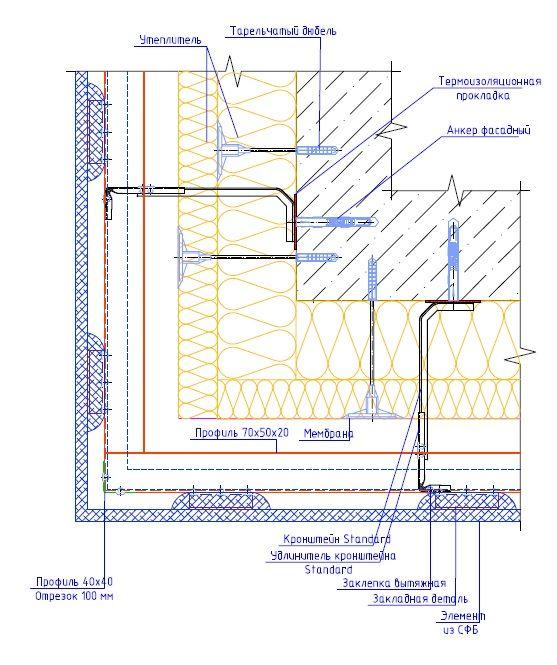 Крепления фибробетона бетон красносельский
